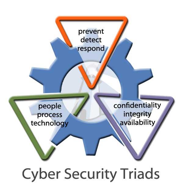 IT Security Specialist Resume
