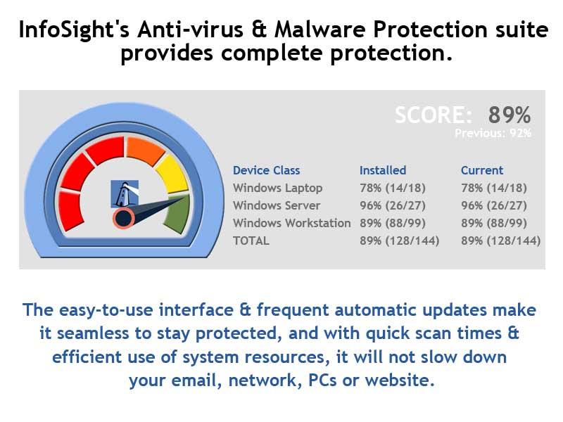 Malware Defense | InfoSight