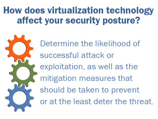 Virtualization Security Assessment